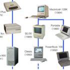製造から30年、AppleコンピュータとSTUDER A730