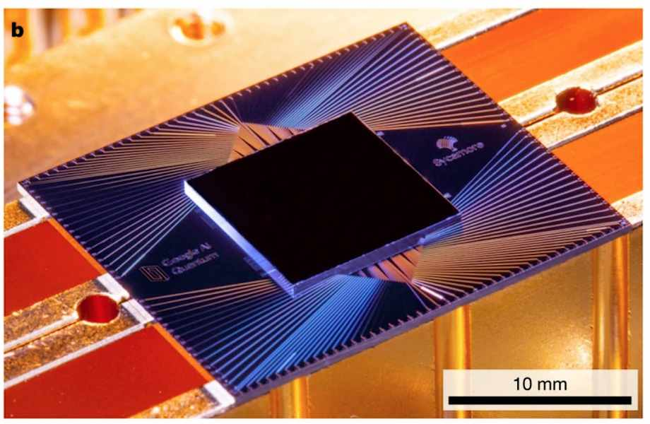 Quantum Supremacy Google Sycamore Processor