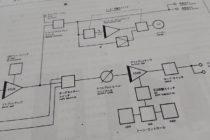Mark Levinson LNP-2Lオーバーホール整備|マークレビンソン LNP-2Lの愉しみ方。