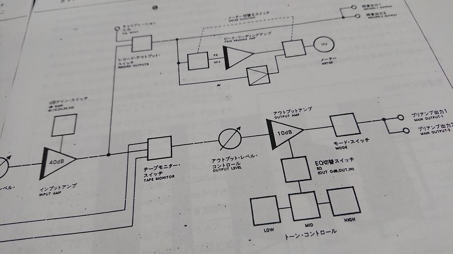 Mark Levinson LNP-2L|回路図