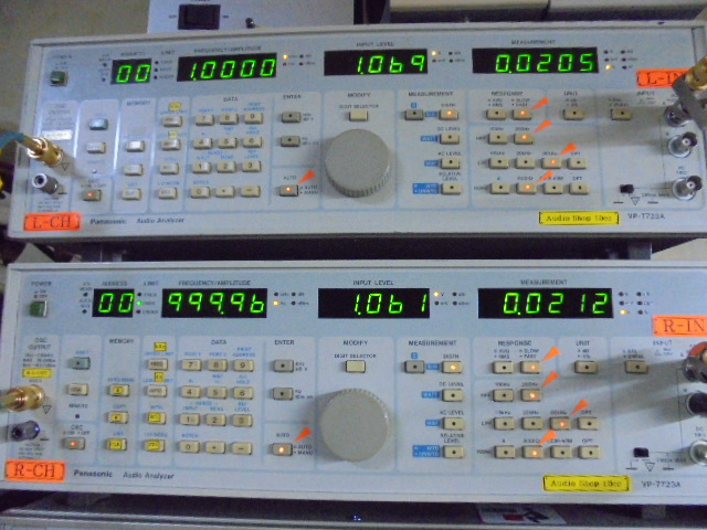STUDER A725 CD Player 1KHz_歪率、0_02%台とまずまずの成績です。
